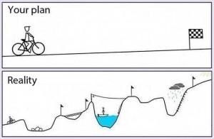 Cesta je cíl